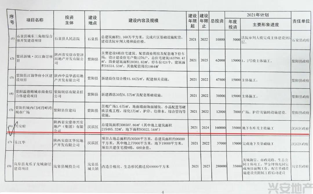 汉滨区人大主任李森文调研说球帝直播app下载iOS府项目(图4)